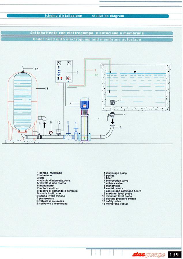 schema impianto autoclave condominiale termosifoni in